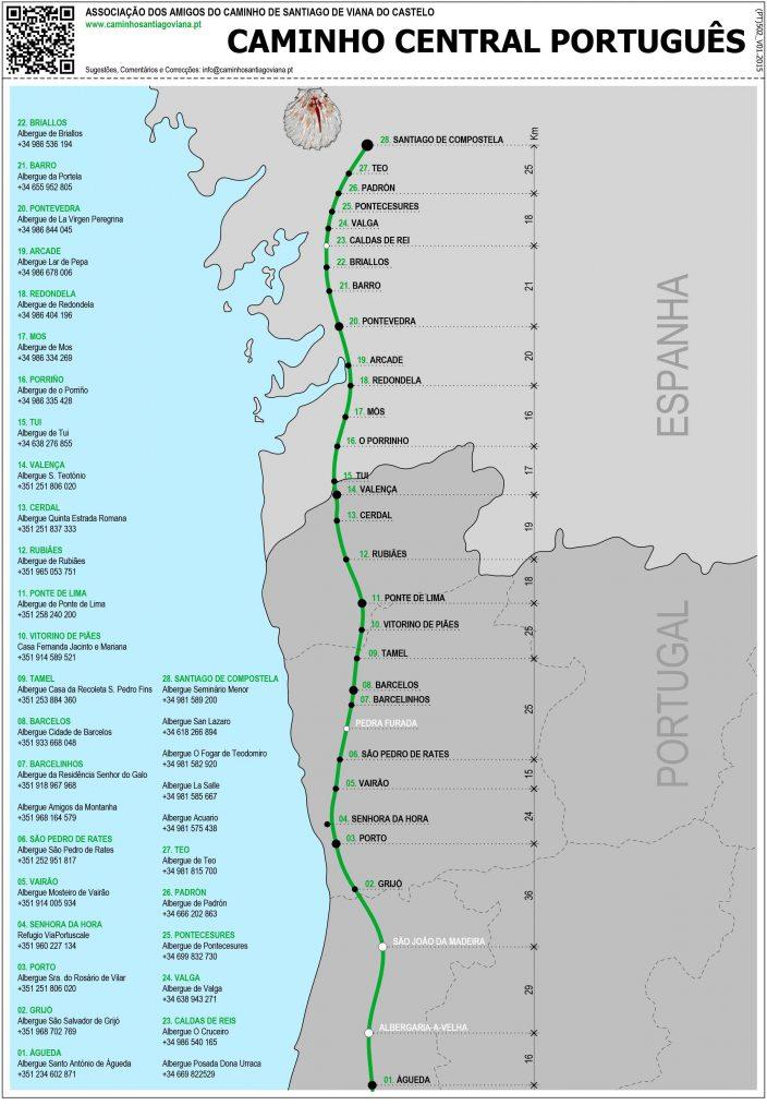 Caminho Central Portugues